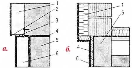 Марка характеристики материал п-350 кровельный пергамин