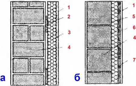 Утепление стен и фасадов загородного дома